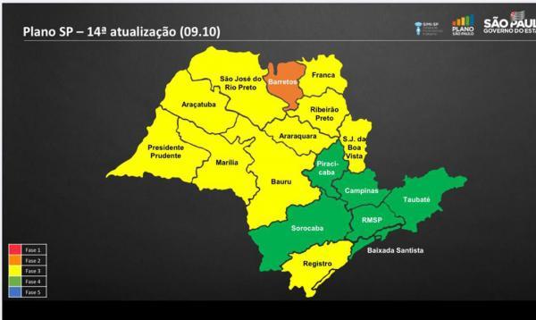 Seis regiões do estado de São Paulo estão na fase verde